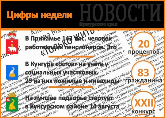 Цифры недели от газеты «Новости Кунгурского края»